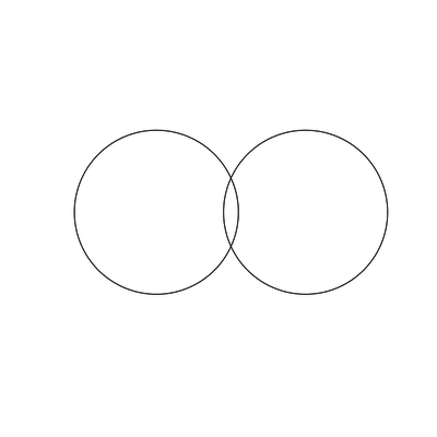 2 circles in R
