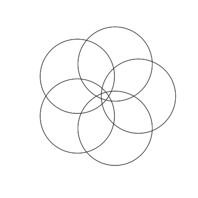5 circles in R