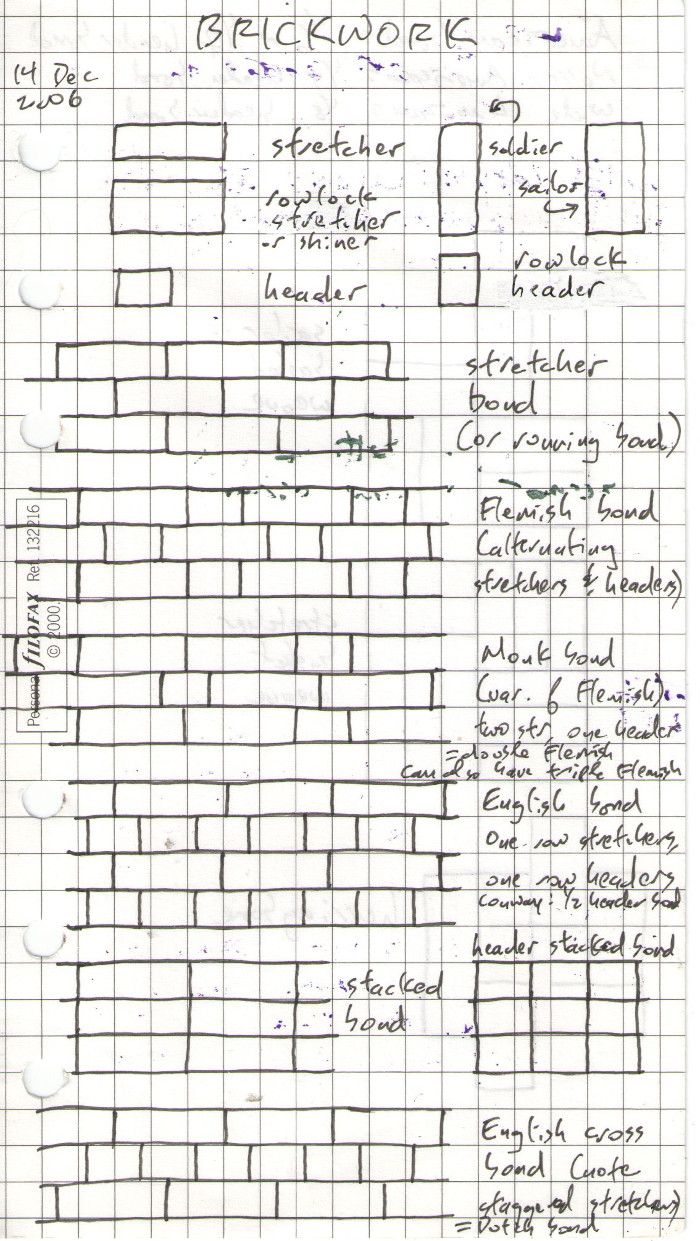 My Filofax page on bricks 1